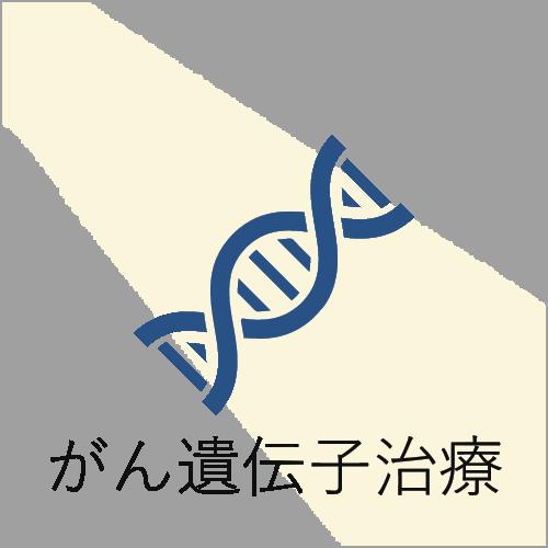 がん遺伝子治療